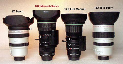 The Canon XL Lens Family