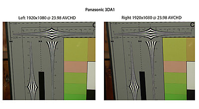 Panasonic 3DA1 vs Sony NX3D1 resolution tests-3da1-rez.jpg
