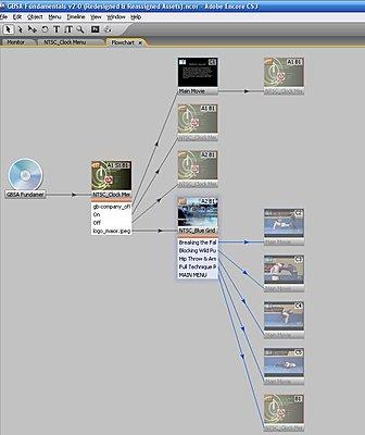 Adobe Encore and Setting Audio Tracks-09-encore-flowchart.jpg