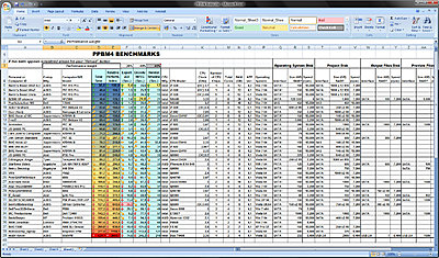 Help Needed Improving my PP4 Benchmark Results-ppbm-index.jpg