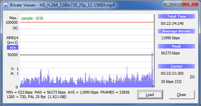 [AME CS4 + CS5] h.264 encoding: max bitrate setting does not limit max bitrate used-56mbit_is_not_15mbit.png
