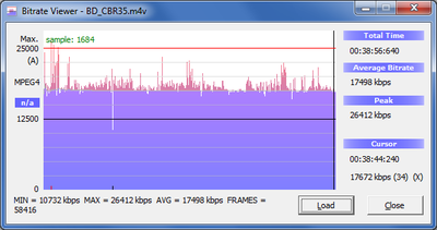 [AME CS4 + CS5] h.264 encoding: max bitrate setting does not limit max bitrate used-cbr_35mbit.png