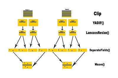 2hr Pal HDV timeline to SD DVD-frame-processing-2.jpg