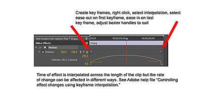 Slow pans in CS5.5-position-curve.jpg