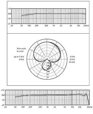 high-end quality compact mounted shotgun mic-fpol-mk-ccm41_0.jpg
