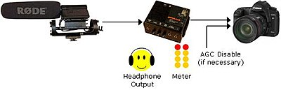 NEW: juicedLink DS214 for Run-n-Gun and Dual-System Audio-ds214_pub_02.jpg