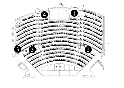 Stage Mic Placement for avoiding Phase issues-theatre-small.jpg