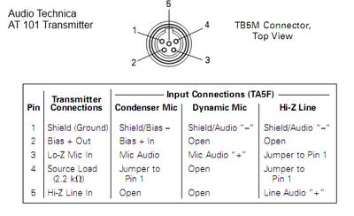 Convert from TA4F to TA5F Mini XLR?-at101-xmitter.png