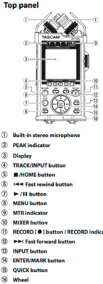 Re-learning the Tascam DR-44WL: How to Setup to Record-dr-44wl-top-panel.png
