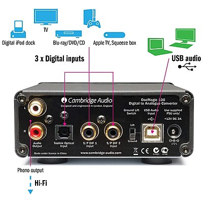 To improve the sound of the PRIME X299-DELUXE video card?-cmbridge-dac.jpg