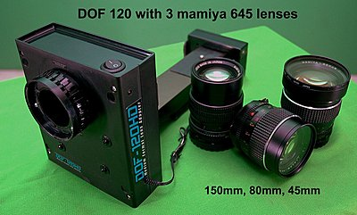 Inverted the HD100 VF for use with lens adapter-dof-120-3-lenses.jpg