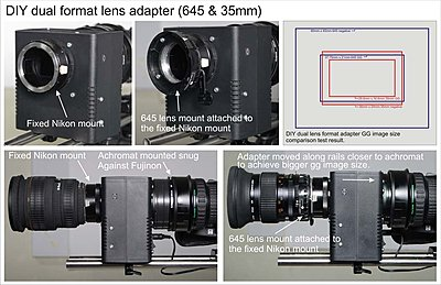 DIY adapters for RB645 and 35mm lenses-dual-format-adapter-photos.jpg
