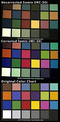 "Sumix 2/3"" 1920x1080 CMOS-sumix_irc30_cc.jpg"