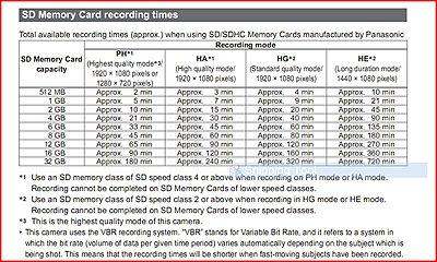 SDHC Class 4, Class 6 or Class 10 for a HMC150?-hmc150-user-manual-clip.jpg