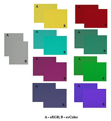 Shooting in xvYCC-color-comparison.jpg