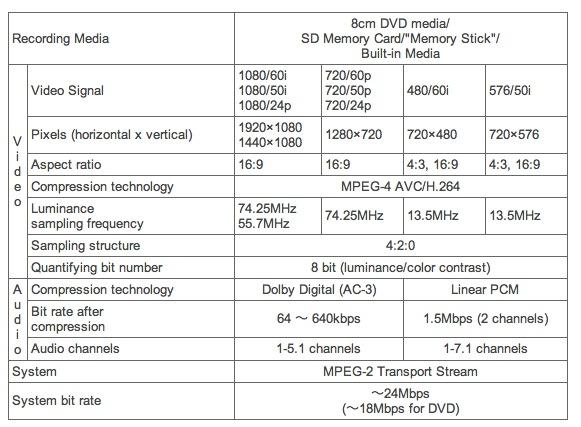 Imagemixer 3 mac edition for dvdcam features | pixela corporation.