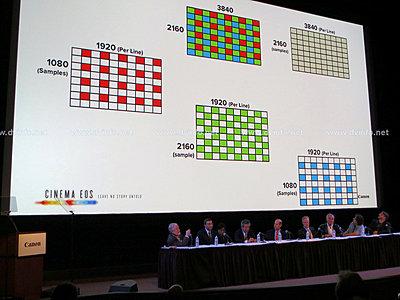 C300 Discussion-c300-cmos-thorpe.jpg