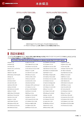 What kind of lenses are you planing to use-c300-page-1.jpg
