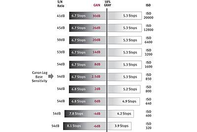 ? about C Log-dynamic_range_chart__fs.jpg