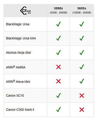 C300 Mark II CFast compatible card list?-1-lexar.jpg