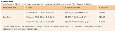 C300 Mark II CFast compatible card list?-1-sandisk.jpg