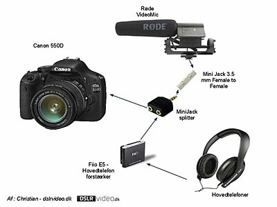 How are you recording/monitoring sound?-resizedmuligt-hovedtelefon-canon550d.jpg