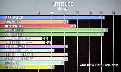 Dynamic Range-primes-latitude.jpg