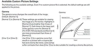 Canon HF G30 Cinema Mode-gamma-capture.jpg