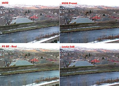 Colour matching HV30 and XH-A1-hv20-preset-test.jpg