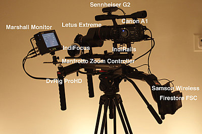 Canon A1 and Letus Extreme : Footage-setup_label.jpg
