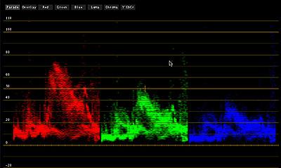 severely inaccurate LCD-color_luma.jpg