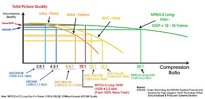 CODEC Quality Chart-codec-quality-chart.jpg