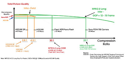 Full Motion Video Comparison-codec-quality-chart3.jpg