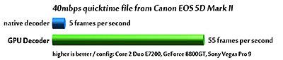 GPU Decoder for Sony Vegas and Adobe Premiere-framerate.jpg