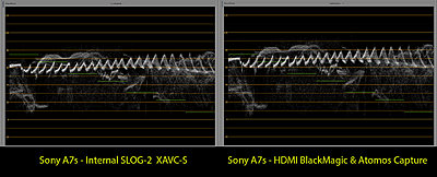 Odyssey7Q - Apple ProRes 4K Support-wave-together.jpg