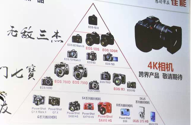 Canon's EOS One 4K video camera - with Jackie Chan!! at