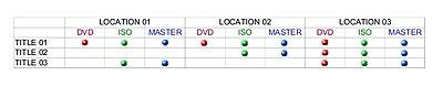 Organizing DVD masters-example.jpg