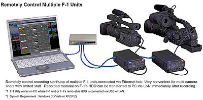 Edirol F-1 Video Field Recorder-edirol-f1a.jpg