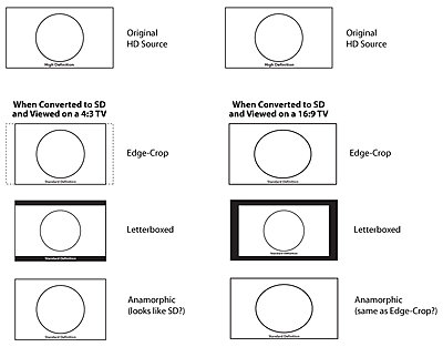 DVD production and TV Safe areas-hd-sd.jpg