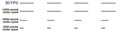 Progressive, shutter speed & frames rate.-fps-chart.jpg