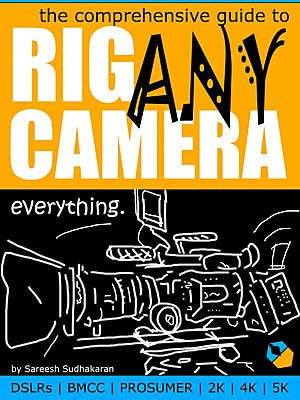 Comprehensive Guide to Rigging ANY Camera-image.jpg