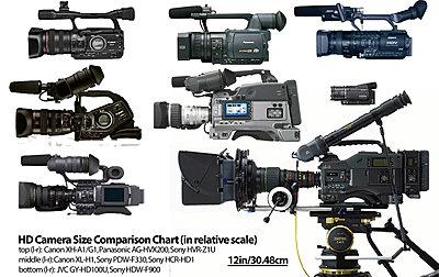 HD Camera Size Comparison Chart-hdcamsizes.jpg