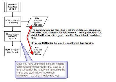 Which HDV editing program do you use?-hdmi.jpg