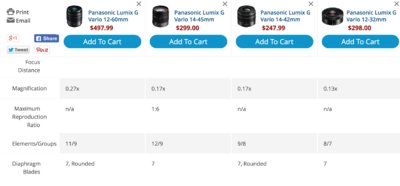 4 Panasonic lenses -- does anyone use these.-1.jpg