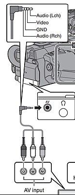 AV Cable For LS300-avcable.jpg