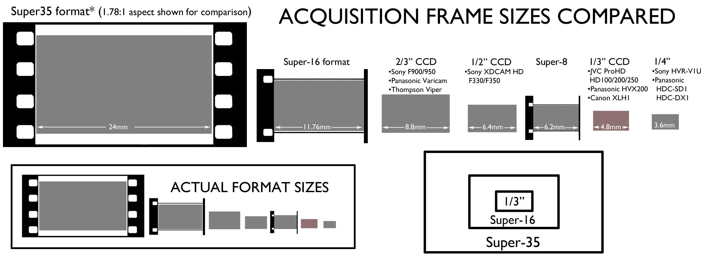 film format - Bindrdn.waterefficiency.co