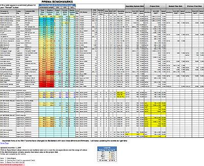 Dual Xeon 5520 vs i7 920-ppbm-index.jpg
