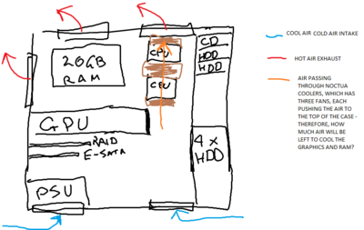 Two questions about temperature monitoring and management-cosmos-case-cooling.png