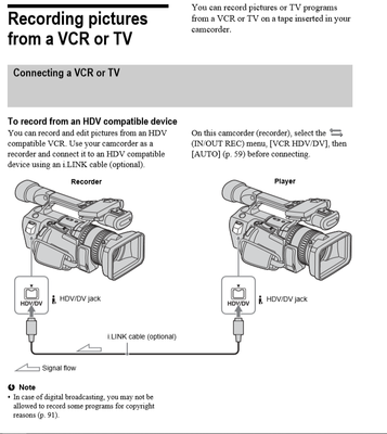 Capturing VHS to minidv tape-fx1-manual-page-74.png