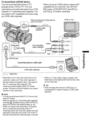 Capturing VHS to minidv tape-fx1-manual-page-75.png